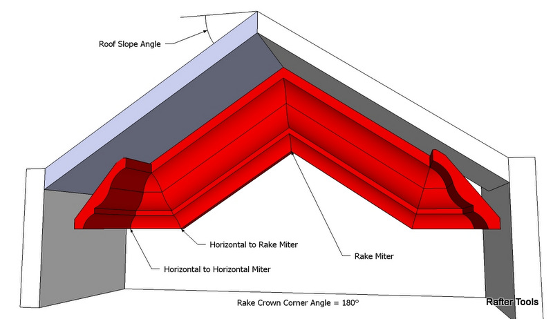 how to find angle of miter cut
